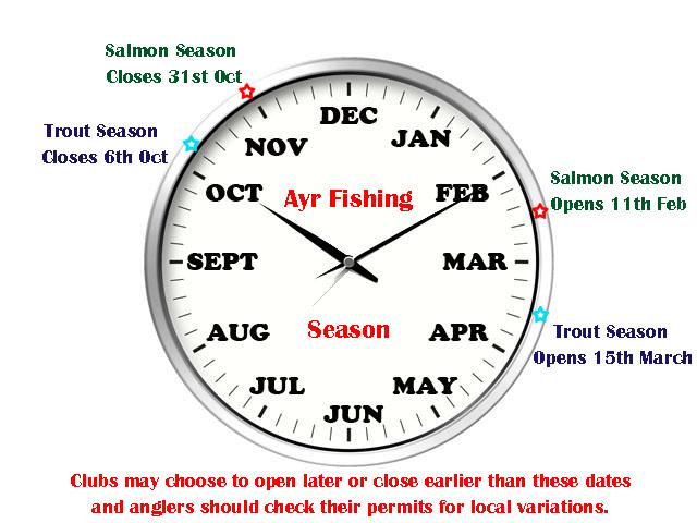 season-clock